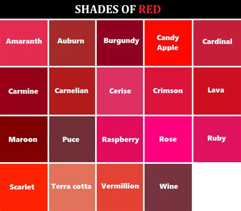 shades of red color palette and chart with color names help me draw digital painting pinterest writing