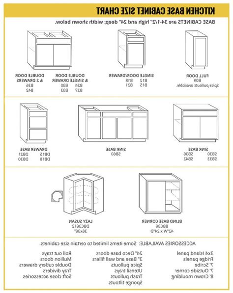 wall cabinet sizes for kitchen cabinets kitchen wall oven cabinet dimensions cupboard door
