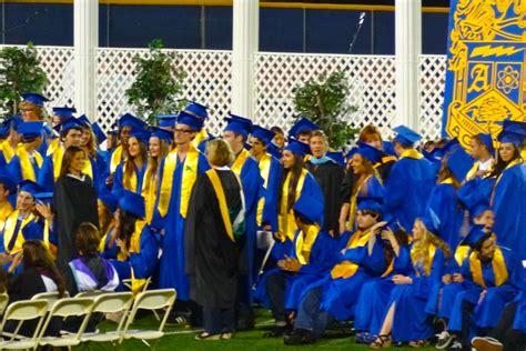 graduating into weekly columns