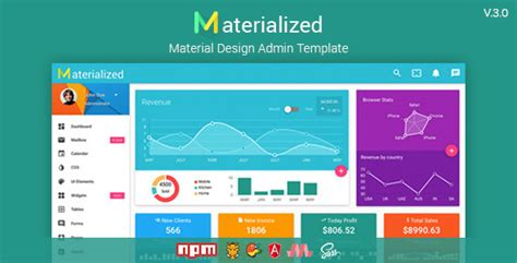 themeforest quirk themeforest materialize material design admin template