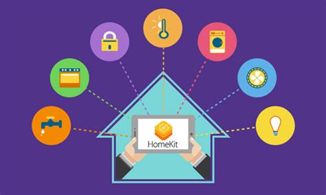 apple homekit what is homekit and how it works sevenstar infotech blog