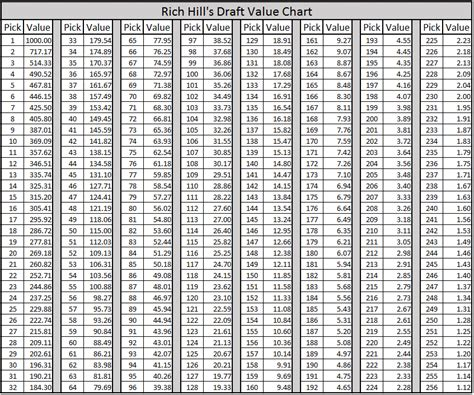 2017 Nfl Depth Charts Printable