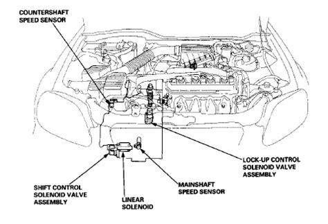 transmission control 1992 honda civic electronic valve timing 98 civic auto transmission shifting problem p0700 p0740 p0730 error codes honda tech