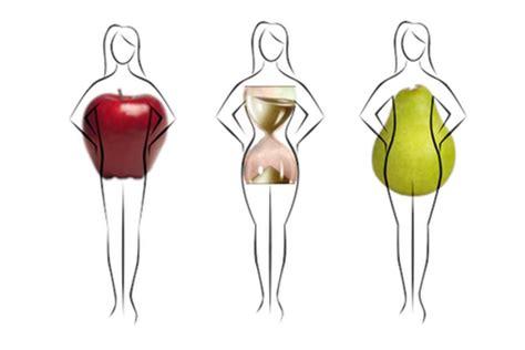la forma de las descubre la forma de tu cuerpo youtube