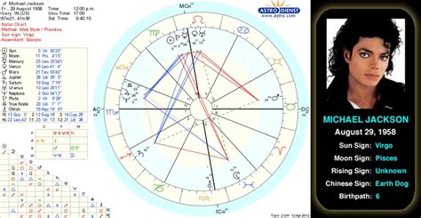 michael jackson birth date michael jackson s birth chart dubbed the king of pop