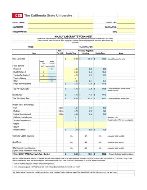 labor rate sheet template labor rate worksheet template pdf sheet excel