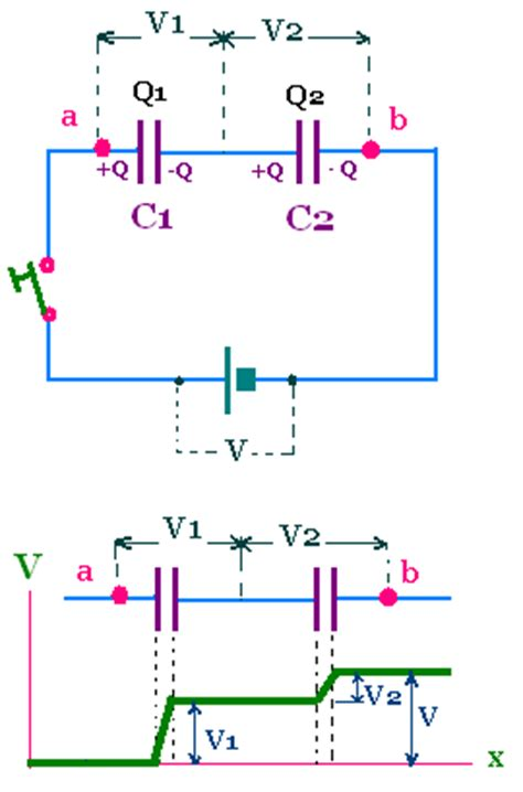 why capacitor is not connected in series electrostatics