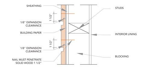 lindoni napoli bidet spray installing vertical shiplap siding 20 absolute