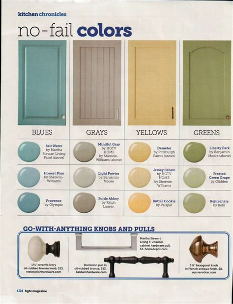 great colors to paint your kitchen cabinets these colors will always look fab blues salt
