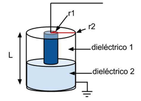 condensador esferico con dos dielectricos capacitor esferico con dos dielectricos 28 images capacitores capacitores f 237 sica c
