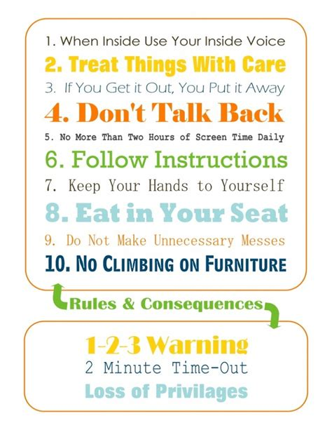 family house rules house rules for preschoolers great printable but mine