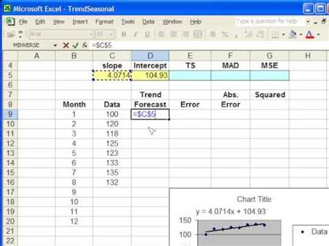 Demand Forecasting Excel Template by Forecasting With Excel How Sense Maker