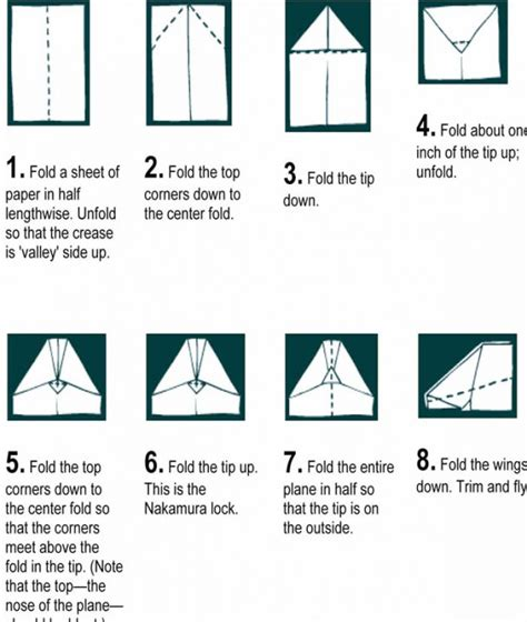 How To Make A Paper Airplane Jet - how to make a paper airplane jet sylvie guillems