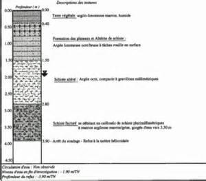 etude de sol en vue d une construction ou d une extension