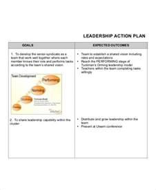 personal leadership plan template 28 plan free word pdf documents free