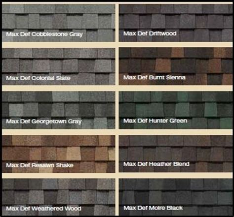 certainteed shingles colors chart certainteed landmark premium colors certainteed landmark