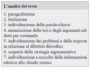 analisi testo argomentativo didattica della filosofia modelli di analisi testo