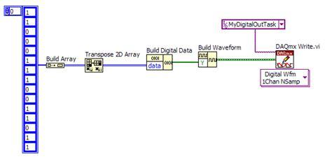 digital pattern generator labview generate digital waveform form a read from spreadsheet vi