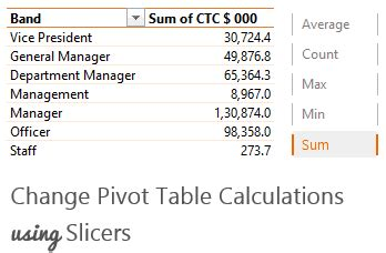 Change Pivot Table Goodly Amazing Resources On Excel Powerpoint Presentations