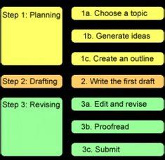 inspiration software on visual learning ccss problem