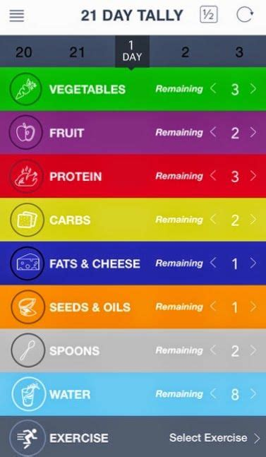 21 day fix color code keep things simple with the 21 day fix tally app to track