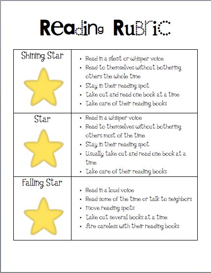 Reading Essay Rubric by Independent Reading Rubric 2nd Grade Falling Middle School And Children