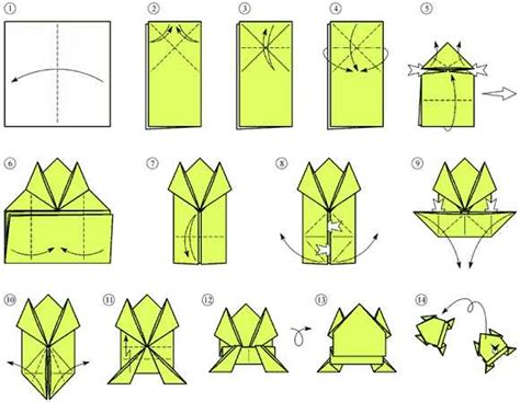 Origami Frog Steps - interesting origami frog 2016
