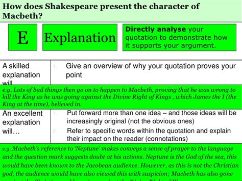 Who Do I Admire Essay by Who Do You Admire Essay Approved Custom Essay Writing