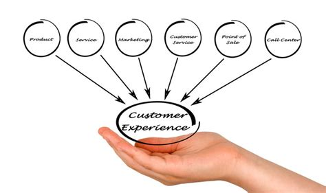 the and science of customer experience management salesforce