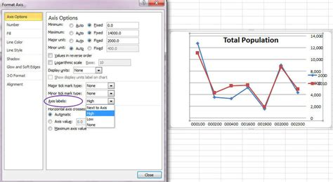 excel format x axis labels excel line chart axis label petroplot tutorial label log