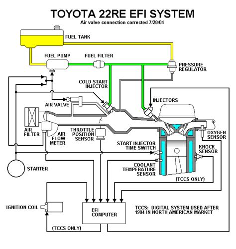 22re fuel injection wiring diagram wiring diagrams