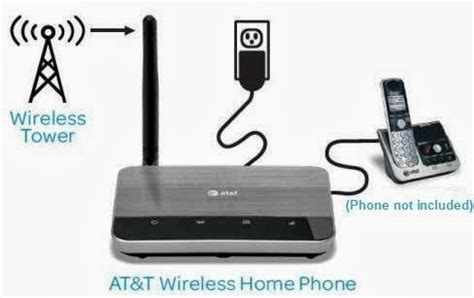 my tech zte wf720 wireless home phone device review