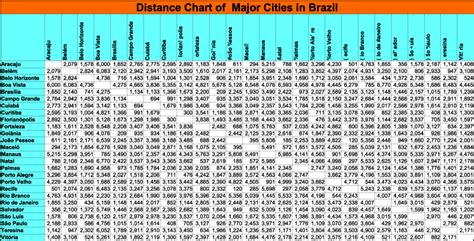 united states map distance calculator mileage chart for united states cities mileage chart u s