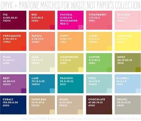 what are pms colors waste not paper s aka paper source s pantone cmyk