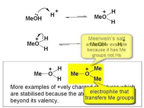 Histidine Protonation by Chemistry Vignettes Protonation And Deprotonation