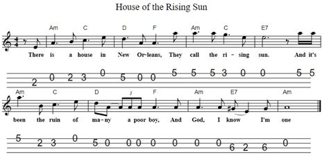 who wrote the song house of the rising sun house of the rising sun tenor banjo mandolin tab tenor banjo tabs