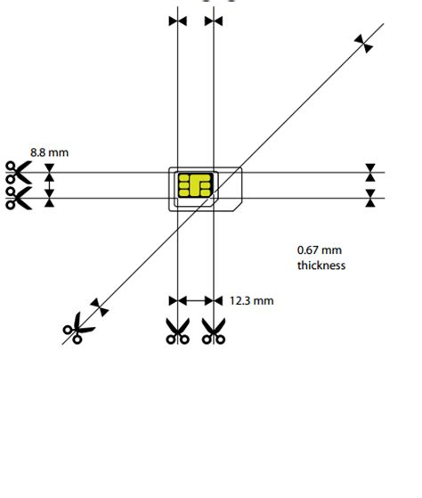 planet of tech instructions and cutting template for nano sim