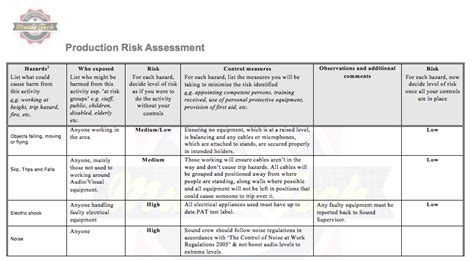 electricians risk assessment template risk assessments for sound tech student