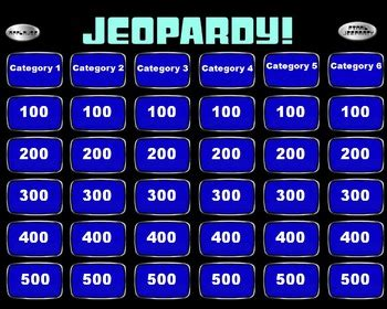 Jeopardy Powerpoint Smartboard Template By Mrwatts Tpt Classroom Jeopardy Powerpoint