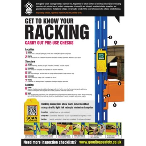 Rack Safety Inspection by Racking Inspection Checklist Poster