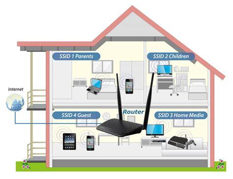 nice home wifi plans on wireless network mode wireless network mode engineers can home wifi edimax wireless routers n300 5 in 1 n300 wi fi