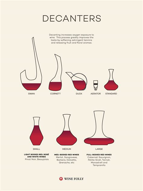 what color glasses should i get choosing the right wine decanter for your needs wine folly