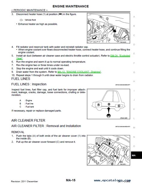 online service manuals 2010 nissan cube interior lighting nissan cube model z12 series 2011 service manual pdf