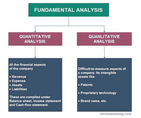 research paper on fundamental analysis fundamentals of quantitative research