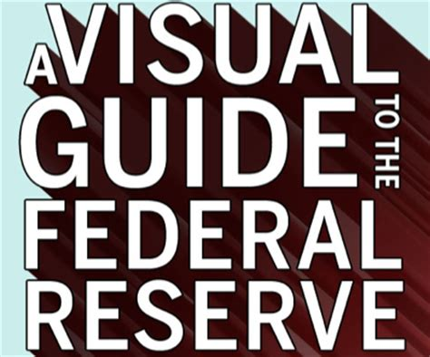 frb whats next federal reserve system infographic how the federal reserve system really works