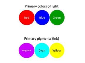 what are the primary colors of light light and optics ppt