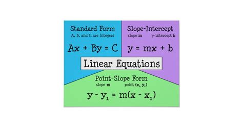 Wall Stickers Create Your Own linear equations poster zazzle