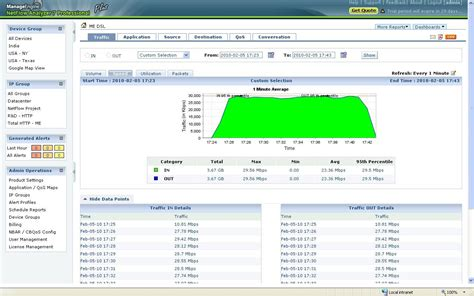 Agsm Mba Placement Report by Monitoring A Dsl Connection With Netflow And Netflow