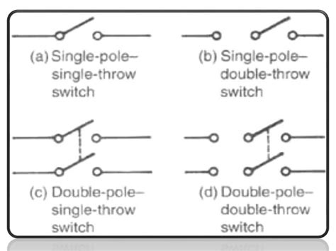 dashed line on a wiring diagram line filter diagram wiring