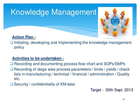 website templates for knowledge management image gallery knowledge management plan template